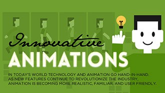 Infographic: Innovative Animations
