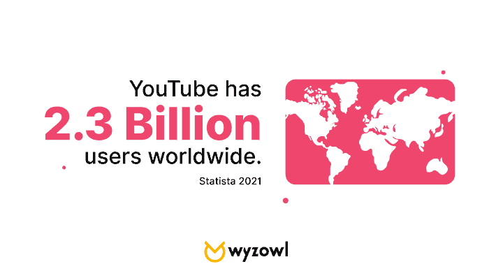 Number of YouTube users statistic